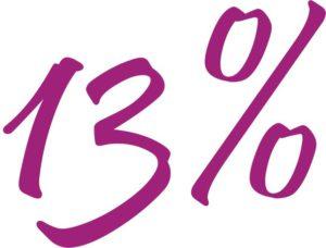 Тринадцать процентов