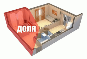 Как оформить квартиру в совместное пользование супругам
