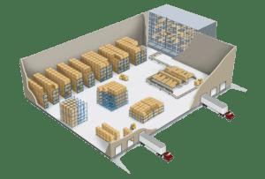 Устройство склада